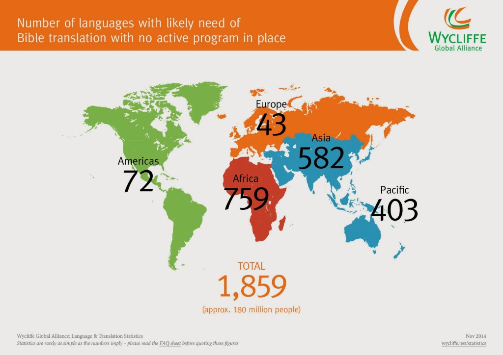 STAT_2014_MAP_Languages-with-Likely-Need-no-Active-EN